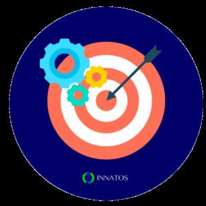 Innatos - Focus On Marketing