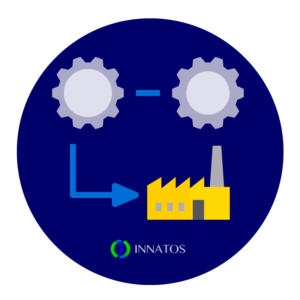 innatos - Features of ERP software for companies - companies