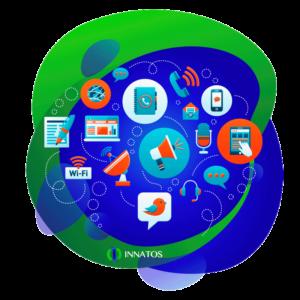 Innatos - ¿Por qué ocupas la Plataforma de Comunicaciones Internas? - plataformas de comunicación