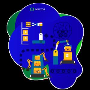 Innatos - Software CRM para Empresas Manufactureras - empresas manufactureras animadas