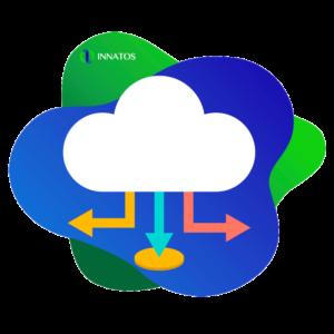 Innatos - ¿Qué es la tecnología de CRM en la nube? - nube